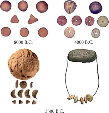 تاريخ الأعداد والحساب